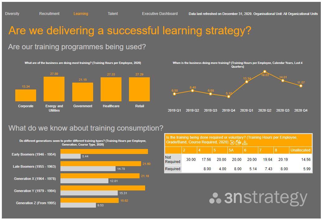 SuccessFactors Workforce Analytics HR Analytics in Learning and Development