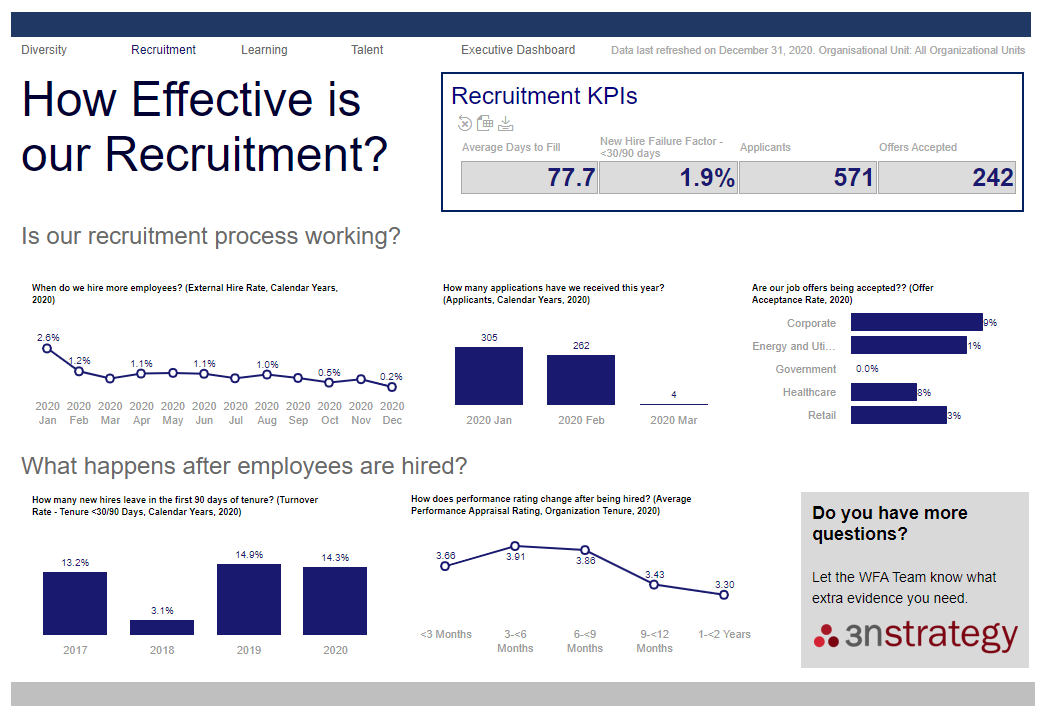 Recruitment Dashboard on SuccessFactors Workforce Analytics